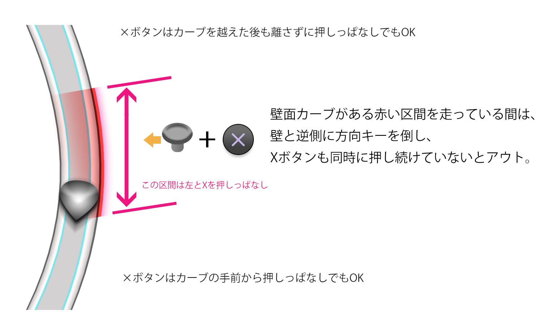 Thumper操作説明図2